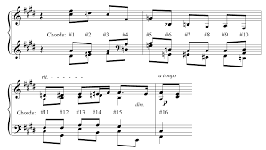 Bach Chord Progression Chart Rachmaninoff Ly Delicious For M Is Musick