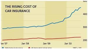 Full Coverage Auto Insurance Quotes Inspiration Cheap Full Coverage Auto Insurance Quotes Compare Now State Minimum