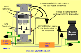 wiring diagrams for a gfci and switch combo do it yourself help com wiring ground fault circuit interrupter switch gfci wiring switch