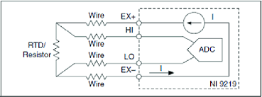 4 wire thermocouple diagram wiring diagrams best 4 wire thermocouple diagram wiring diagram online quick coupling diagram 4 wire thermocouple diagram