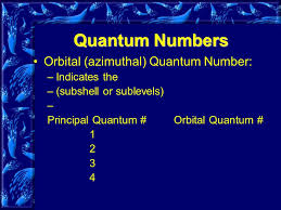 Chapter 6 Electronic Structure and Periodicity. Objectives ...