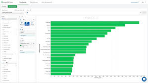 Mongodb Charts Visualizing Your Data With Mongodb Charts Blog Of Ken W Alger