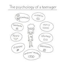 bigstock Psychology resize=345 345