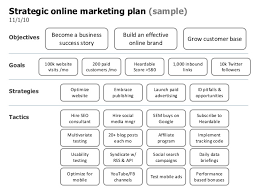 free online business plan creator business plan template for website website planner tips and