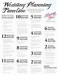 To Do List Template Pdf Lovely 53 Beautiful Collection Wedding To Do