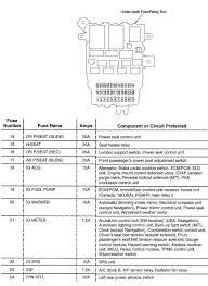 05 acura tl fuse box diagram wiring diagram shrutiradio 1997 acura cl fuse box diagram at 2001 Acura Tl Fuse Box Diagram