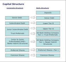 Easy Money Loan Chart Easy Cash Loan Ltd Zip Cash Now