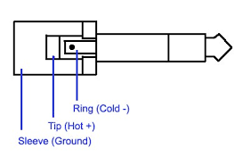 trs wiring diagram Trs Wiring Diagram wiring diagram xlr to trs wiring inspiring automotive wiring diagram trs jack wiring diagram