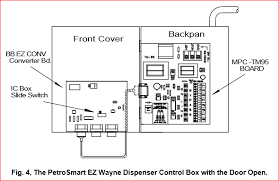 fuel controls and point of sale systems triangle microsystems wayne dispensers for sale at Wayne Dispenser Wiring Diagram