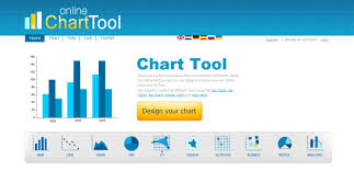 Online Chart Tool Review 5 Tools For Creating Amazing Online Charts Sitepoint
