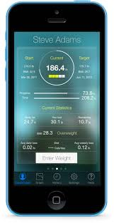 Weight Loss And Inches Tracker Monitor Your Weight Award Winning Weight Tracking App