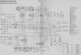 trend of 2007 bmw g650x wiring diagram diagrams schematics wiring One Wire Alternator Diagram Schematics best 2007 bmw g650x wiring diagram k1200rs diagrams schematics