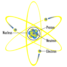 Diagram Of An Atom Introduction To Structure Of Atom Proton Neutron Electron With