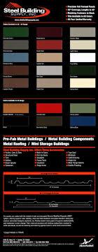 55 Surprising Steel Building Colors Chart