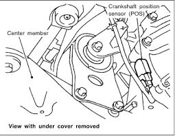 car wont start battery and starter both good maxima forums 2006 Nissan Maxima Fuse Panel Diagram 2006 Nissan Maxima Fuse Panel Diagram #72 2006 nissan sentra fuse box diagram