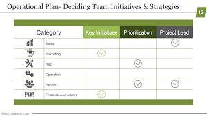 Business Strategic Planning 11 Powerpoint Templates You Must Have