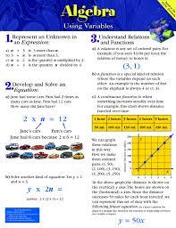 Algebra Chart Id 2565