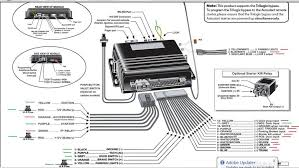 start stop diagram images wiring diagram for autostart remote starter gravely wiring diagrams