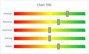 Spectrum Chart How To Make An Excel Project Status Spectrum Chart Excel