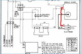 suburban rv furnace wiring diagram kanvamath org perfect rv thermostat wiring diagram gallery electrical diagram
