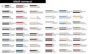 Scotchcal Striping Tape Chart 3m Striping Tape Chart 2019