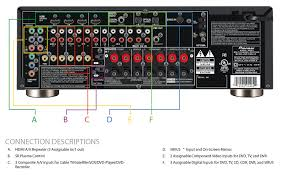 pioneer vsx 919ah manual daily instruction manual guides \u2022 pioneer vsx-305 wiring diagram amazon com pioneer vsx 919ah k 120 watts a v receiver with full rh amazon com pioneer