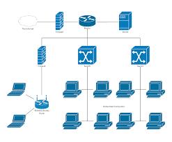 Network Marketing Chart Online Diagram Software Visual Solution Lucidchart