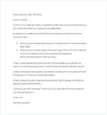 Employee Termination Notice Sample Letter Example Template Job ...