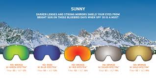 Spy Goggles Lens Chart Spy Optic Hd Plus With Happy Lens Snow Goggle Color Guide