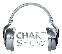 Music Chart Show Trace Urban Uk And Ireland Logopedia Fandom Powered By