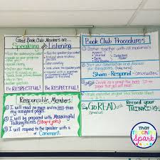 Book Talk Anchor Chart Getting Ready For Book Clubs That Teaching Spark