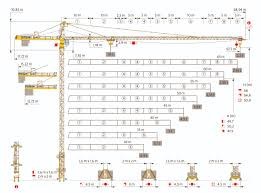Tower Crane Lifting Capacity Chart Crane Load Charts Brochures And Specifications