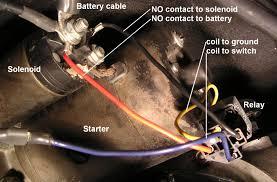 starter motor solenoid diagram image details starter solenoid relay wiring diagram