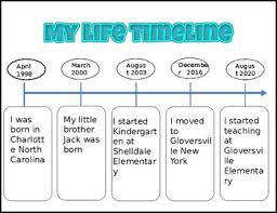 Timeline Photo Template