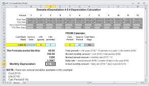 Depreciation Schedule Calculator Sample Depreciation Calculation With 4 5 4 Calendar