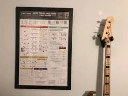 bass scales wall chart music theory wall chart for the bass player aris bass blog