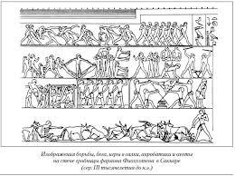Физическая культура стран Древнего Востока Физическая культура стран Древнего Востока