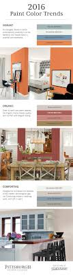 Small Picture 2016 Paint Color Trends Bring a fresh new look into your home