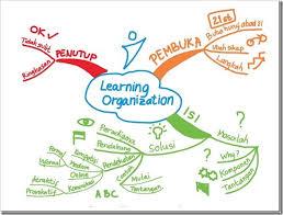 Presentation Mapping Presentation Mapping Rome Fontanacountryinn Com