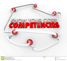 know your core competencies d words connected abilities skills know your core competencies 3d words connected abilities skills