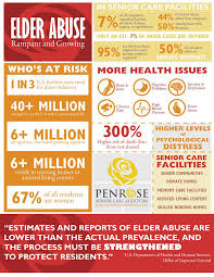 best elder abuse infographics images info  elder abuse infographic