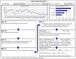 5-Why Analysis Tutorial