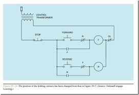 3 phase forward and reverse wiring diagram efcaviation com single phase induction motor forward reverse connection diagram at Reversing Single Phase Motor Wiring Diagram