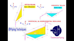 Isometric Pipe Design Piping How To Read Pipe Rolling Offset In Isometric Drawing