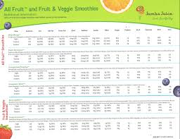 Booster Juice Nutrition Chart Juicing Calories Chart Related Keywords Suggestions