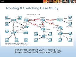 CCNA   Chapter   Exam Answers       v        v         Full         SlideShare CCNA    v      v     Chapter   Exam Answers               Full   I Pv     Computer Network