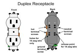 the diy electrician part five back wiring vs side wiring side and back wired receptacles