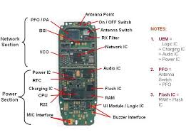 image dynamic microphone circuit diagram pc android iphone mobile phone pcb diagram parts electronics technician in 2019 image dynamic microphone circuit diagram pc android iphone