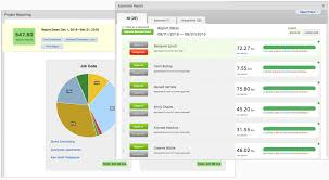 Sample Timesheets For Hourly Employees Timesheet Report Payroll Time Card Reports Tsheets