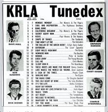 Krla Los Angeles 1966 In 2019 Music Hits Old Time